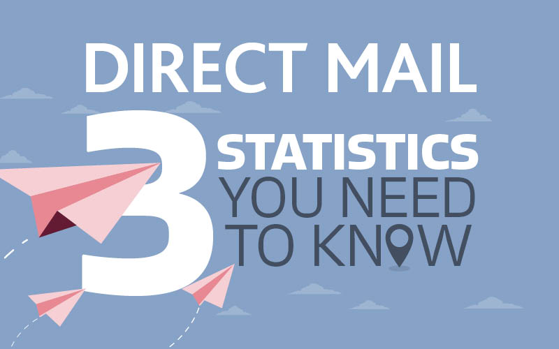 title-image-to-blog-post-direct-mail-marketing